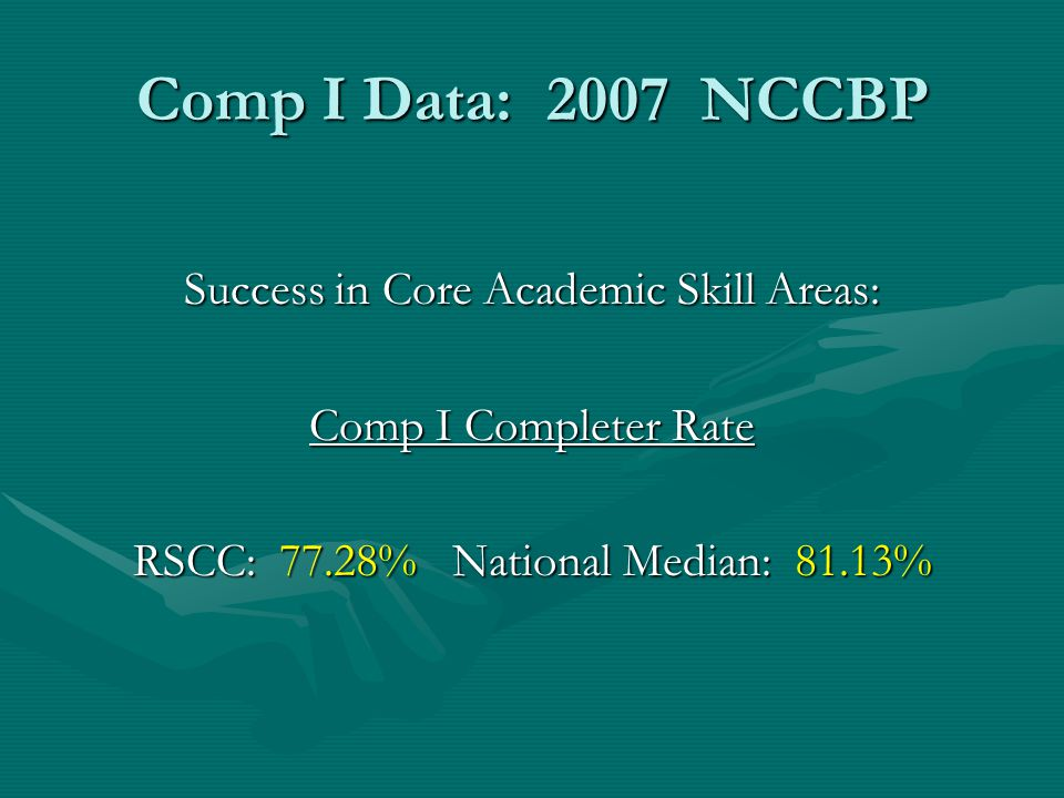 Comp I Data: 2007 NCCBP Success in Core Academic Skill Areas: Comp I Completer Rate RSCC: 77.28%National Median: 81.13%