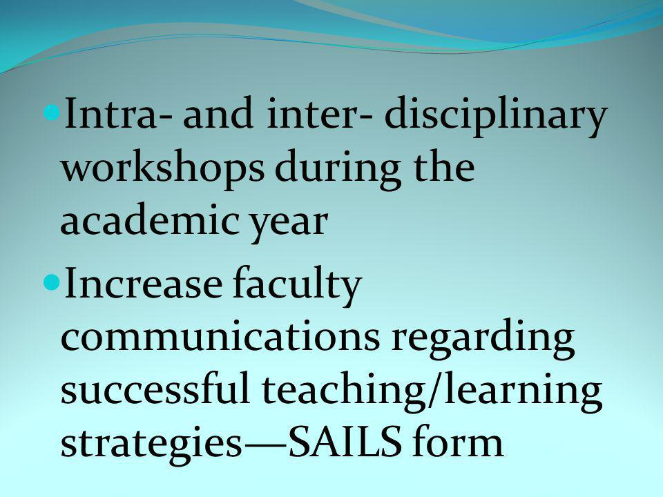 Intra- and inter- disciplinary workshops during the academic year Increase faculty communications regarding successful teaching/learning strategiesSAILS form