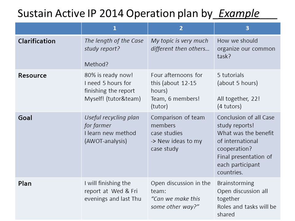 Sustain Active IP 2014 Operation plan by_Example___ 123 Clarification The length of the Case study report.