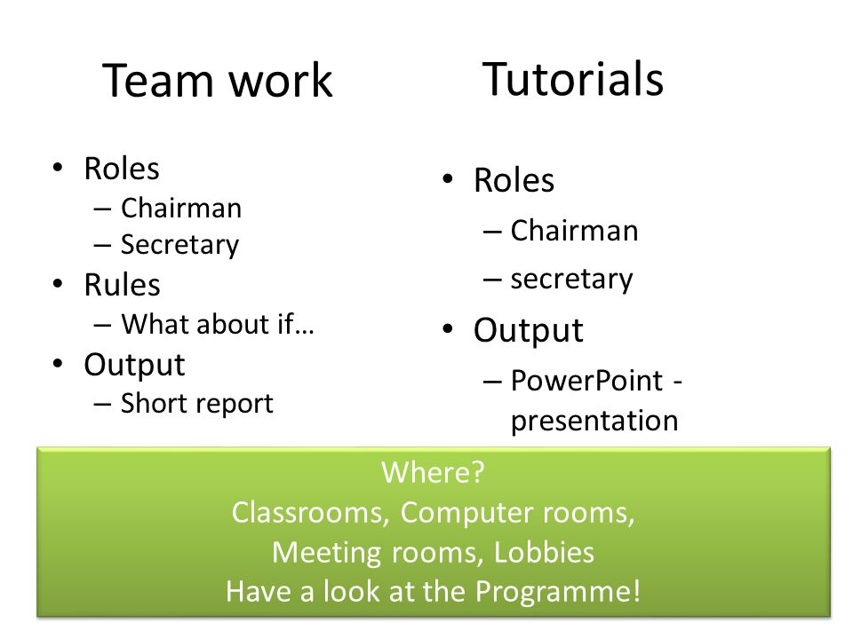 Team work Roles – Chairman – Secretary Rules – What about if… Output – Short report Roles – Chairman – secretary Output – PowerPoint - presentation Tutorials Where.