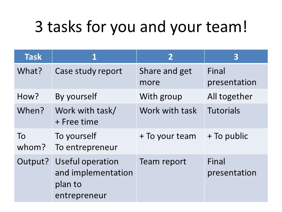3 tasks for you and your team.