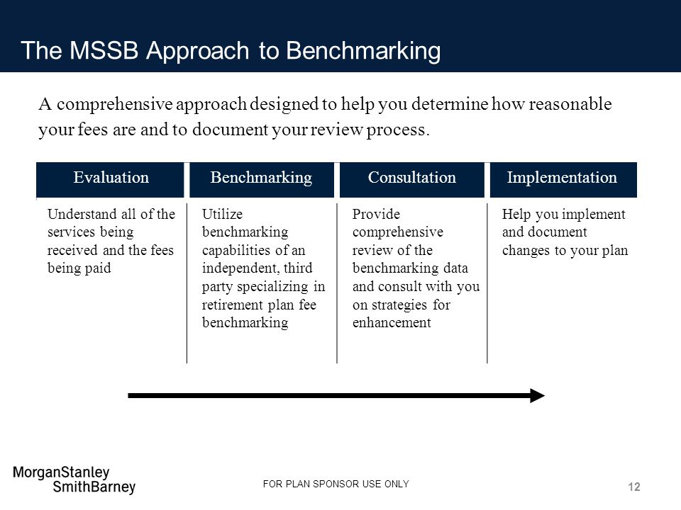 Only Source / Footnotes below this line Guide @ 2.68 Guide @ 1.64 Guide @ 1.95 Subtitle Guide @ 2.64 Guide @ 2.80 Only Source / Footnotes below this line Guide @ 0.22 Guide @ 4.69 FOR PLAN SPONSOR USE ONLY The MSSB Approach to Benchmarking A comprehensive approach designed to help you determine how reasonable your fees are and to document your review process.