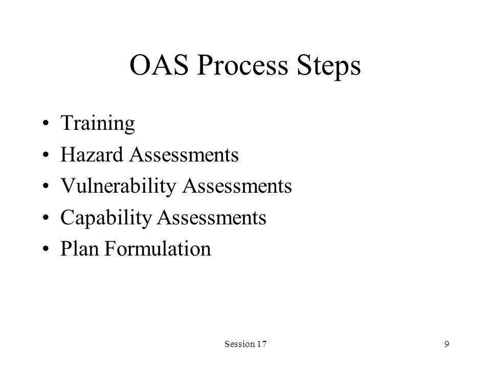 Session 179 OAS Process Steps Training Hazard Assessments Vulnerability Assessments Capability Assessments Plan Formulation