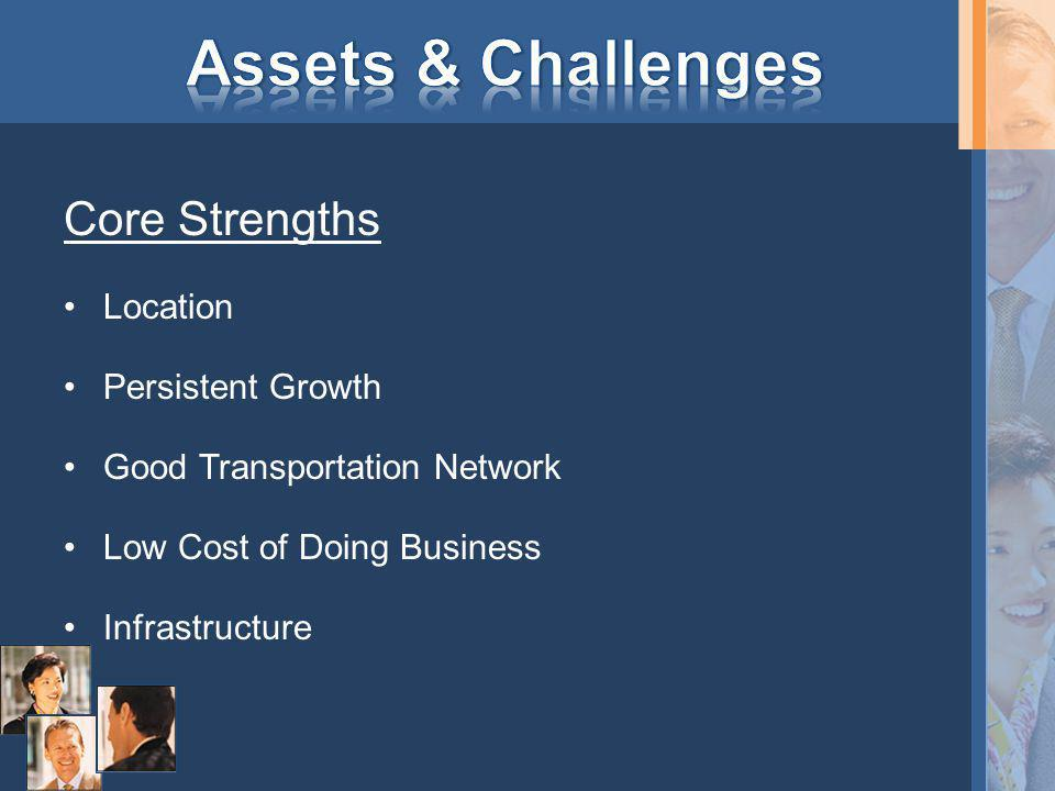 Core Strengths Location Persistent Growth Good Transportation Network Low Cost of Doing Business Infrastructure