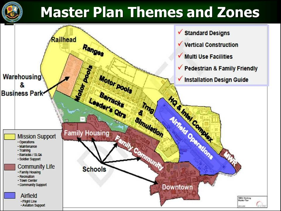 19 Master Plan Themes and Zones