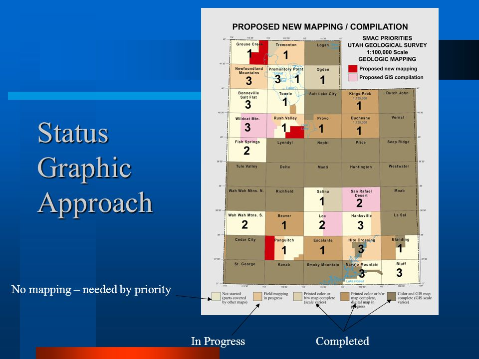 Status Graphic Approach No mapping – needed by priority In ProgressCompleted