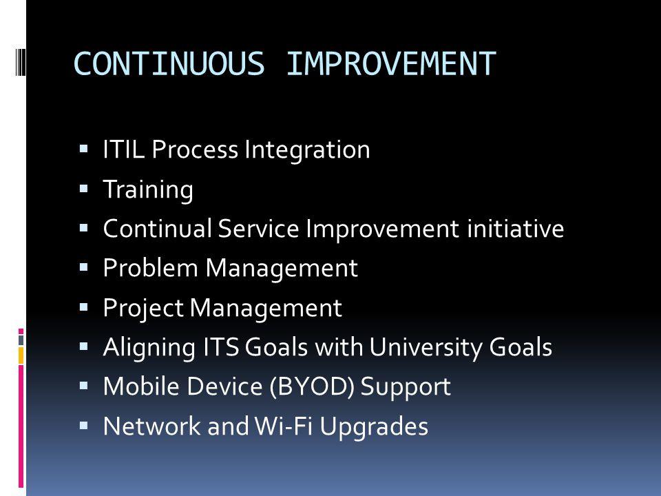 CONTINUOUS IMPROVEMENT ITIL Process Integration Training Continual Service Improvement initiative Problem Management Project Management Aligning ITS G