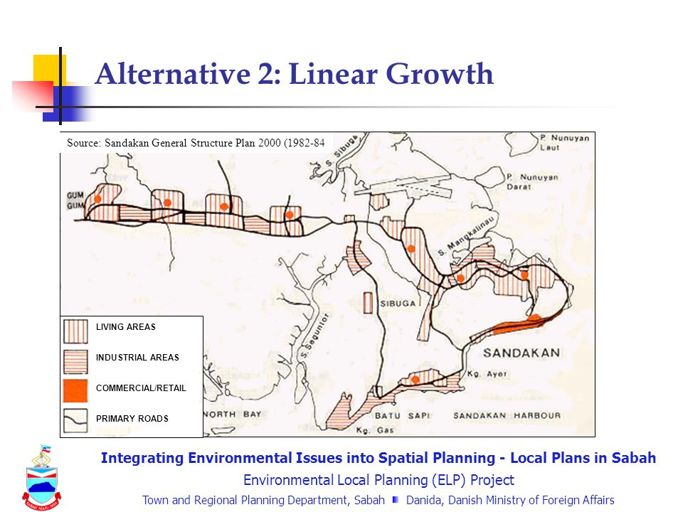 Integrating Environmental Issues into Spatial Planning - Local Plans in Sabah Environmental Local Planning (ELP) Project Town and Regional Planning Department, Sabah Danida, Danish Ministry of Foreign Affairs Alternative 2: Linear Growth Source: Sandakan General Structure Plan 2000 (1982-84 LIVING AREAS INDUSTRIAL AREAS COMMERCIAL/RETAIL PRIMARY ROADS