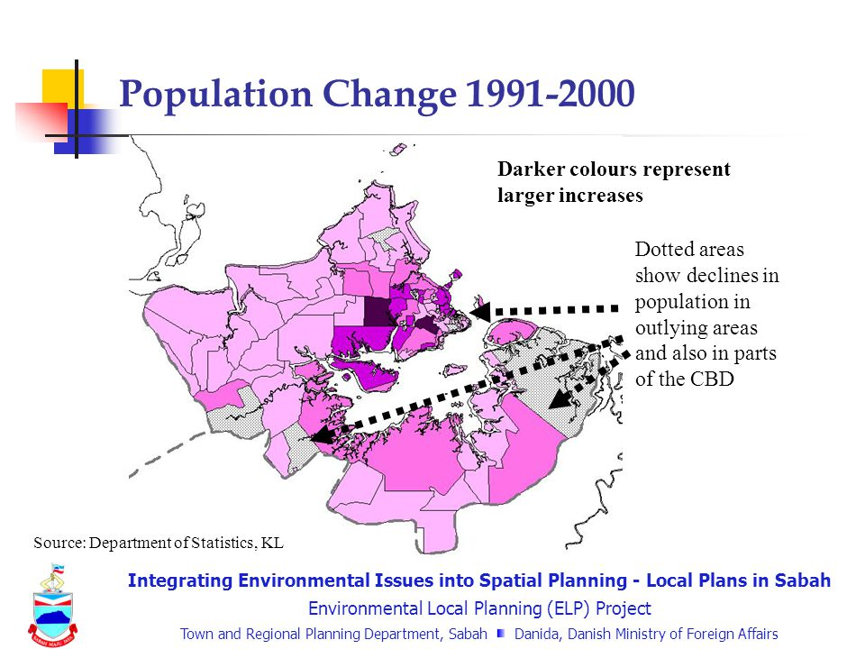 Integrating Environmental Issues into Spatial Planning - Local Plans in Sabah Environmental Local Planning (ELP) Project Town and Regional Planning Department, Sabah Danida, Danish Ministry of Foreign Affairs Population Change 1991-2000 Darker colours represent larger increases Dotted areas show declines in population in outlying areas and also in parts of the CBD Source: Department of Statistics, KL