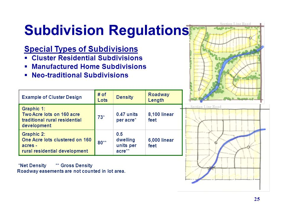 25 Section Line Road Subdivision Regulations Special Types of Subdivisions Cluster Residential Subdivisions Manufactured Home Subdivisions Neo-traditi