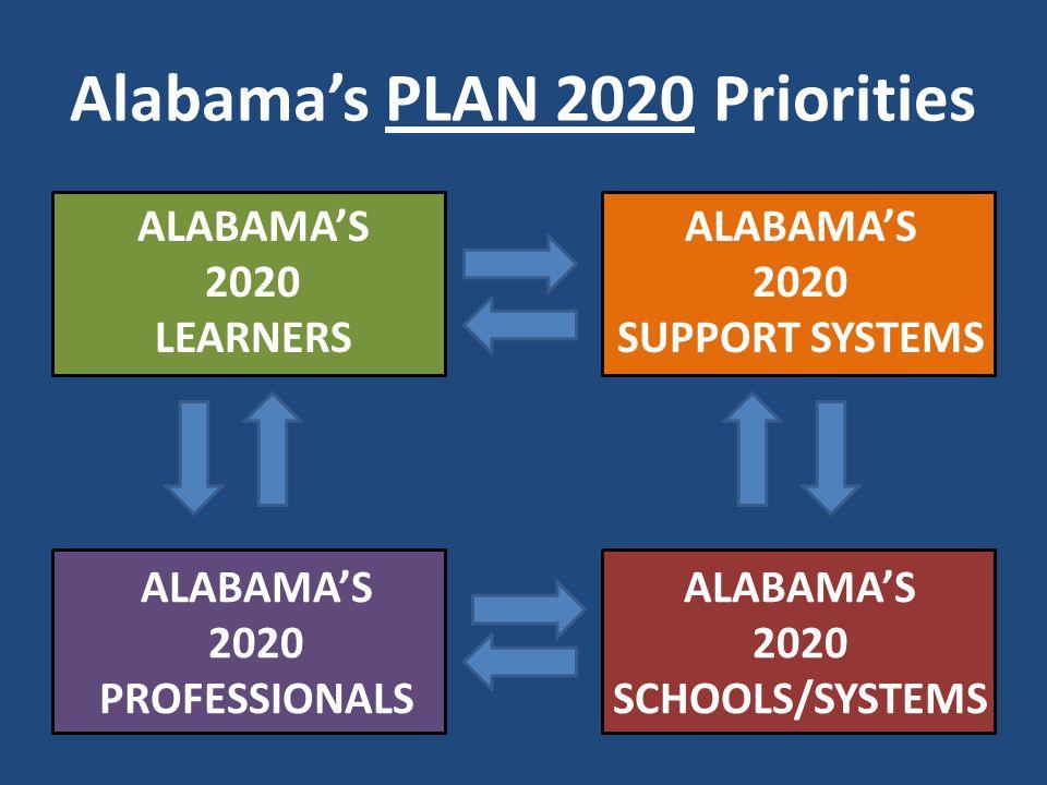 Alabamas PLAN 2020 Priorities ALABAMAS 2020 LEARNERS ALABAMAS 2020 PROFESSIONALS ALABAMAS 2020 SUPPORT SYSTEMS ALABAMAS 2020 SCHOOLS/SYSTEMS