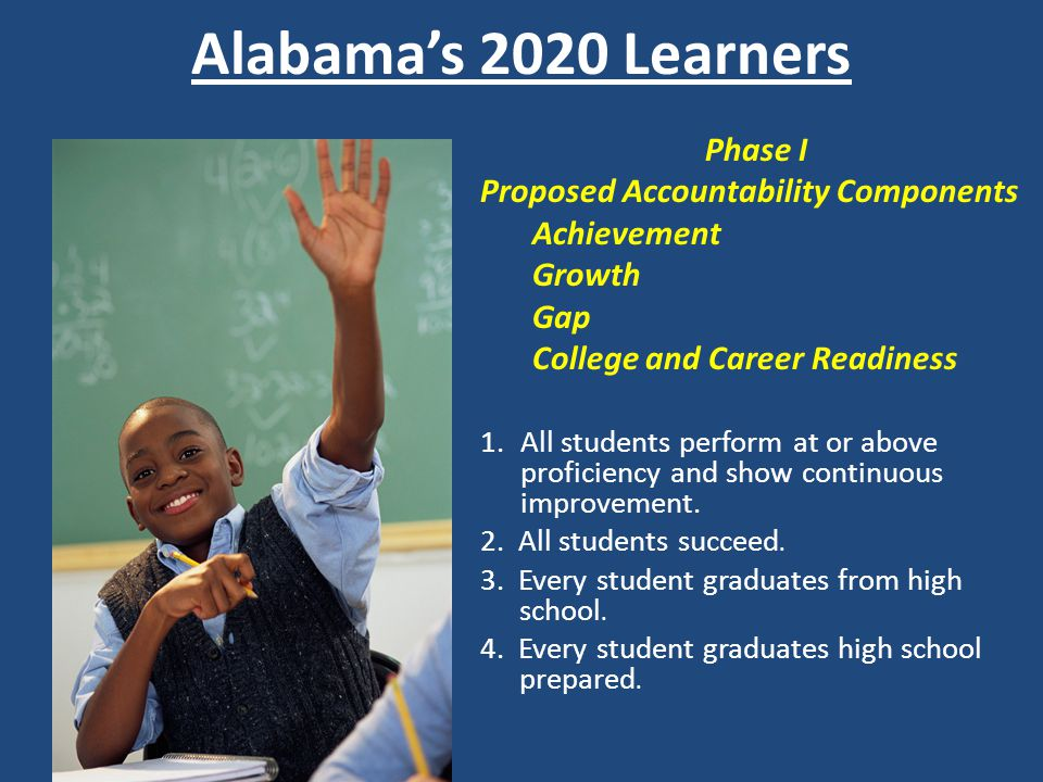Alabamas 2020 Learners Phase I Proposed Accountability Components Achievement Growth Gap College and Career Readiness 1.All students perform at or abo