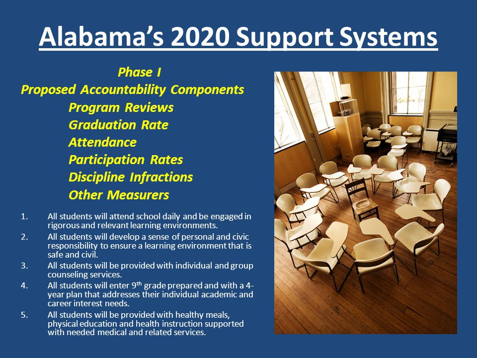 Alabamas 2020 Support Systems Phase I Proposed Accountability Components Program Reviews Graduation Rate Attendance Participation Rates Discipline Inf
