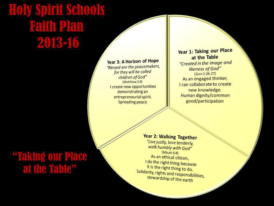 Holy Spirit Schools Faith Plan 2013-16 Taking our Place at the Table