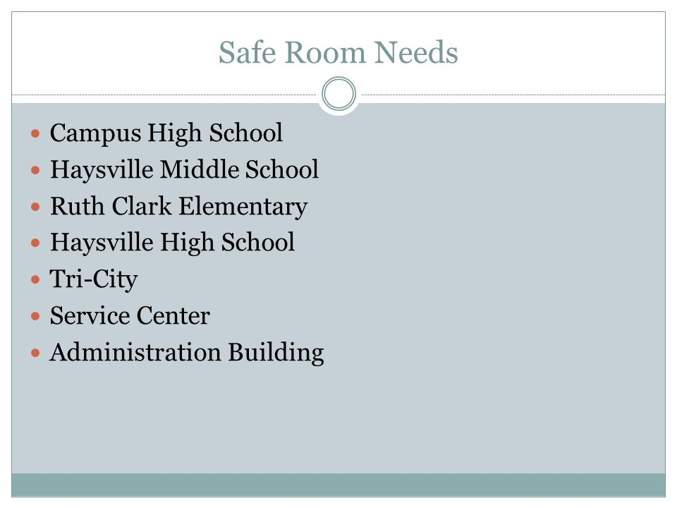 Safe Room Needs Campus High School Haysville Middle School Ruth Clark Elementary Haysville High School Tri-City Service Center Administration Building