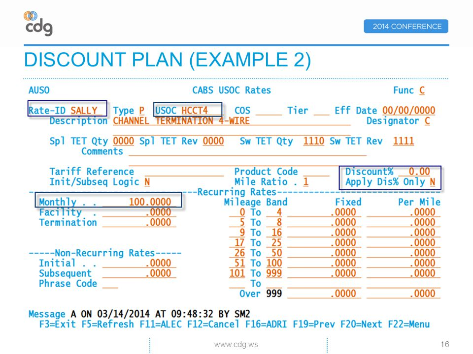 DISCOUNT PLAN (EXAMPLE 2) 16www.cdg.ws