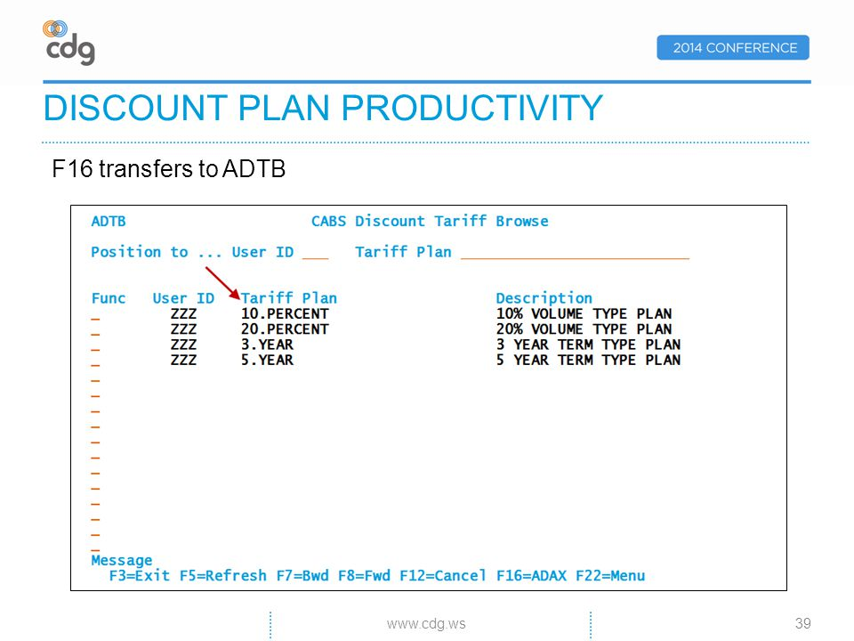 F16 transfers to ADTB DISCOUNT PLAN PRODUCTIVITY 39www.cdg.ws