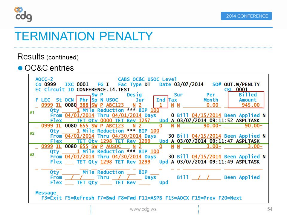 TERMINATION PENALTY Results (continued) OC&C entries www.cdg.ws54
