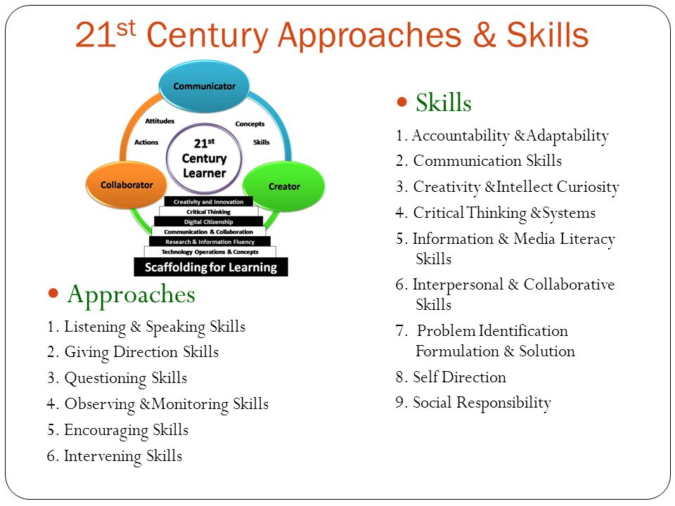 21 st Century Approaches & Skills Approaches 1. Listening & Speaking Skills 2.
