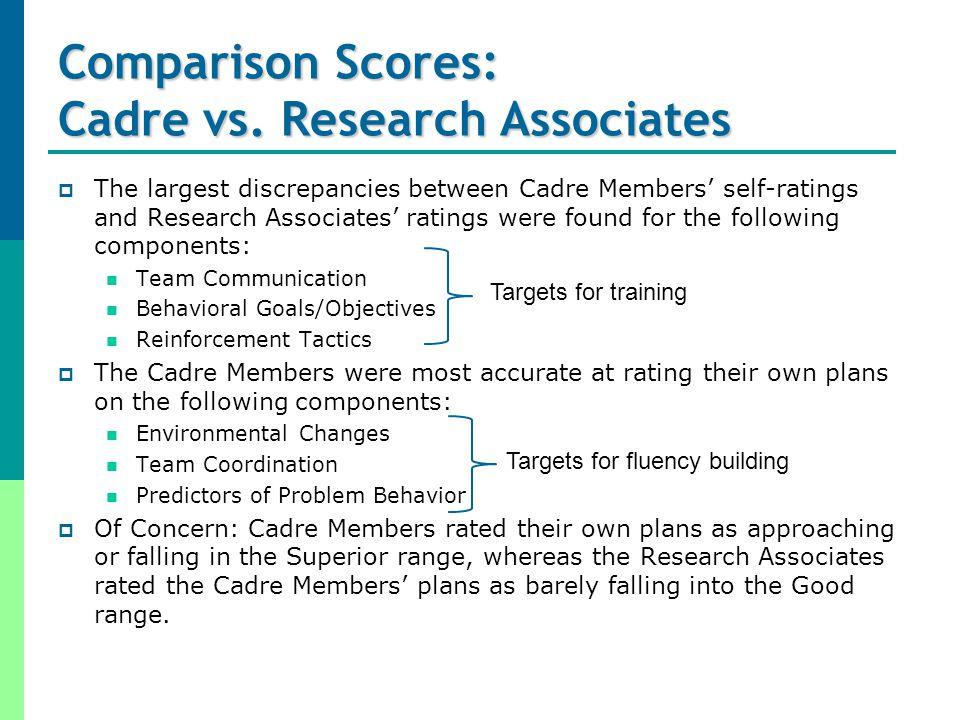 Comparison Scores: Cadre vs.