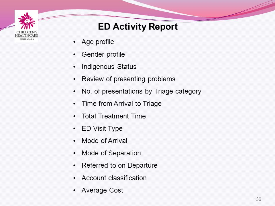 36 ED Activity Report Age profile Gender profile Indigenous Status Review of presenting problems No.