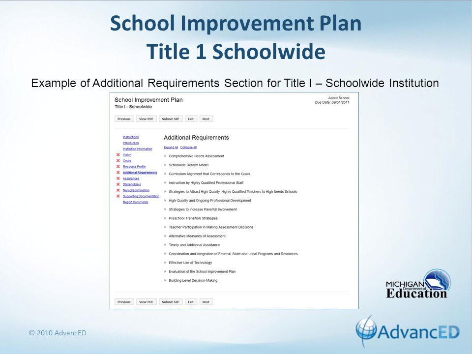 School Improvement Plan Title 1 Schoolwide © 2010 AdvancED Example of Additional Requirements Section for Title I – Schoolwide Institution