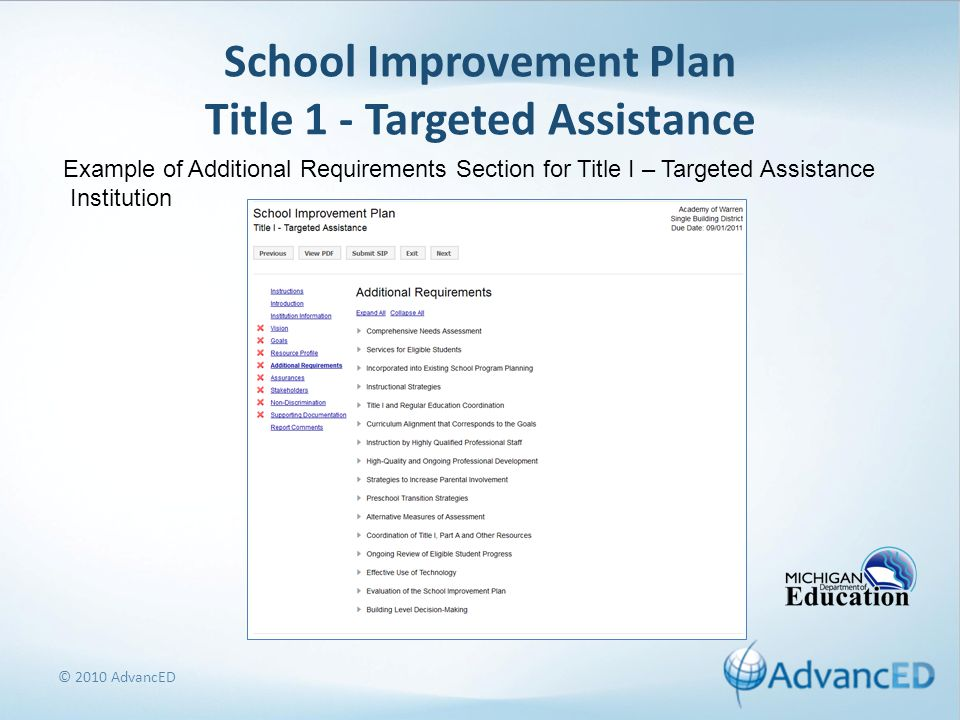 School Improvement Plan Title 1 - Targeted Assistance © 2010 AdvancED Example of Additional Requirements Section for Title I – Targeted Assistance Institution