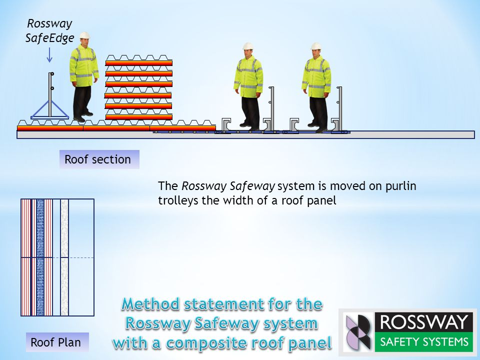 Rossway SafeEdge The Rossway Safeway system is moved on purlin trolleys the width of a roof panel Roof Plan Roof section
