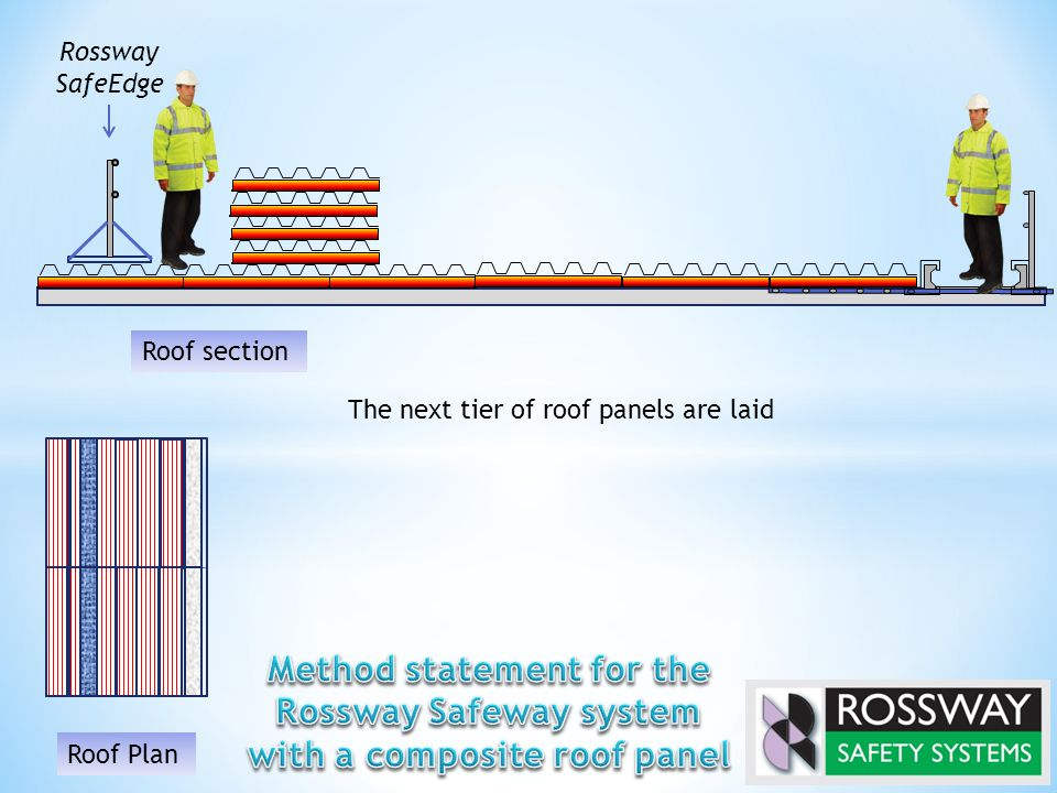 Rossway SafeEdge The next tier of roof panels are laid Roof Plan Roof section