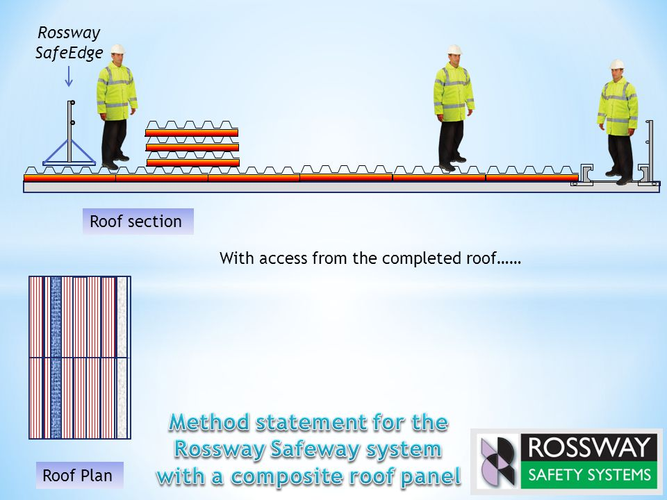 Rossway SafeEdge With access from the completed roof…… Roof Plan Roof section