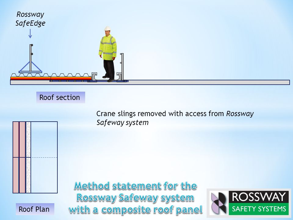 Rossway SafeEdge Crane slings removed with access from Rossway Safeway system Roof Plan Roof section