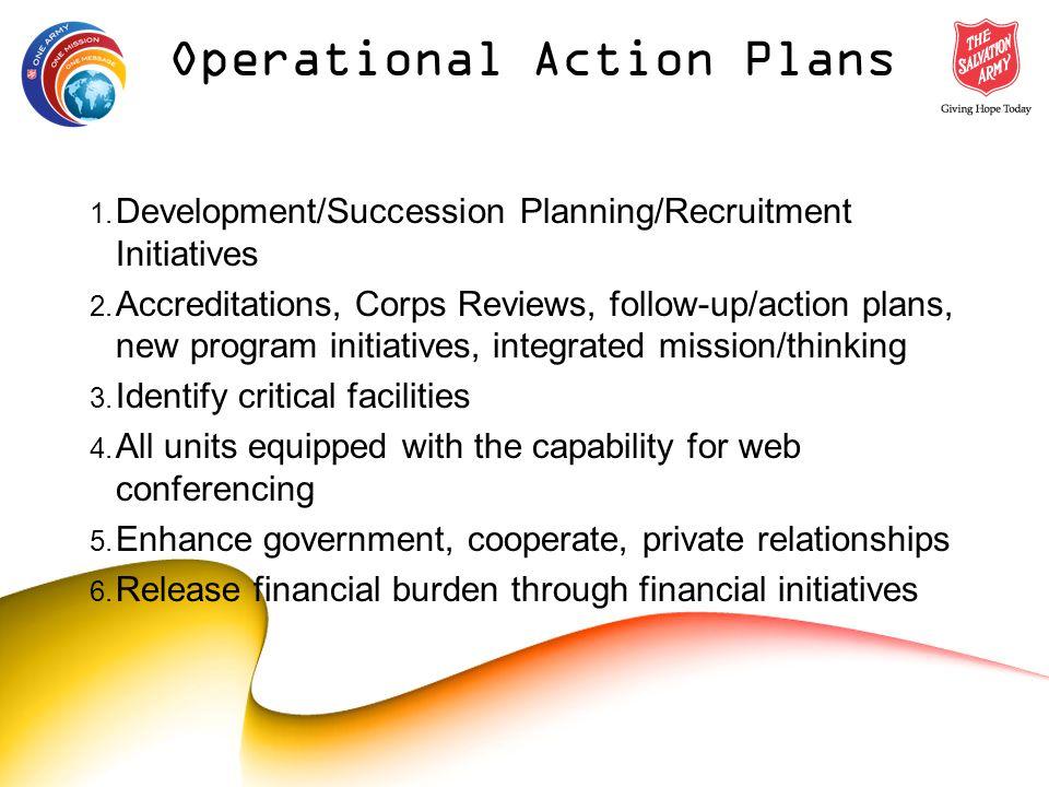 1. Development/Succession Planning/Recruitment Initiatives 2.