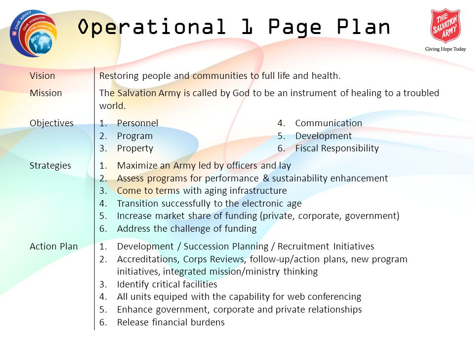 Operational 1 Page Plan VisionRestoring people and communities to full life and health.