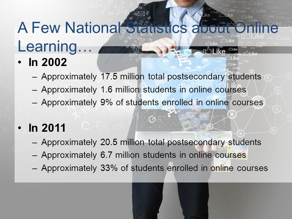 In 2002 –Approximately 17.5 million total postsecondary students –Approximately 1.6 million students in online courses –Approximately 9% of students enrolled in online courses In 2011 –Approximately 20.5 million total postsecondary students –Approximately 6.7 million students in online courses –Approximately 33% of students enrolled in online courses A Few National Statistics about Online Learning…