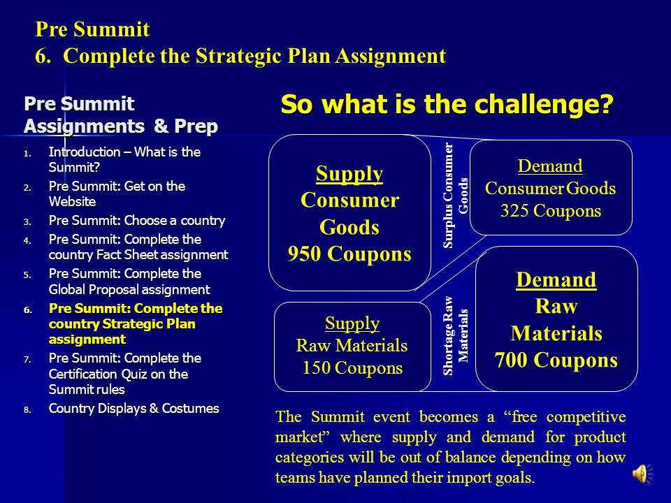 Pre Summit Assignments & Prep 1. Introduction – What is the Summit.