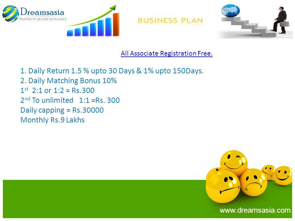 1.Daily Return 1.5 % upto 30 Days & 1% upto 150Days.