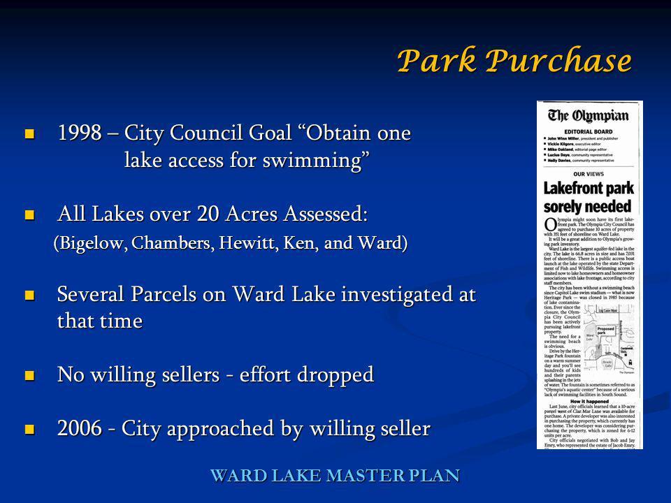 WARD LAKE MASTER PLAN 1998 – City Council Goal Obtain one lake access for swimming 1998 – City Council Goal Obtain one lake access for swimming All La