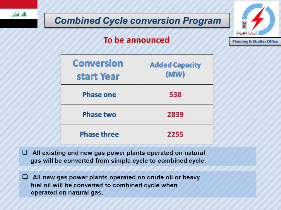 To be announced All existing and new gas power plants operated on natural gas will be converted from simple cycle to combined cycle. All new gas power