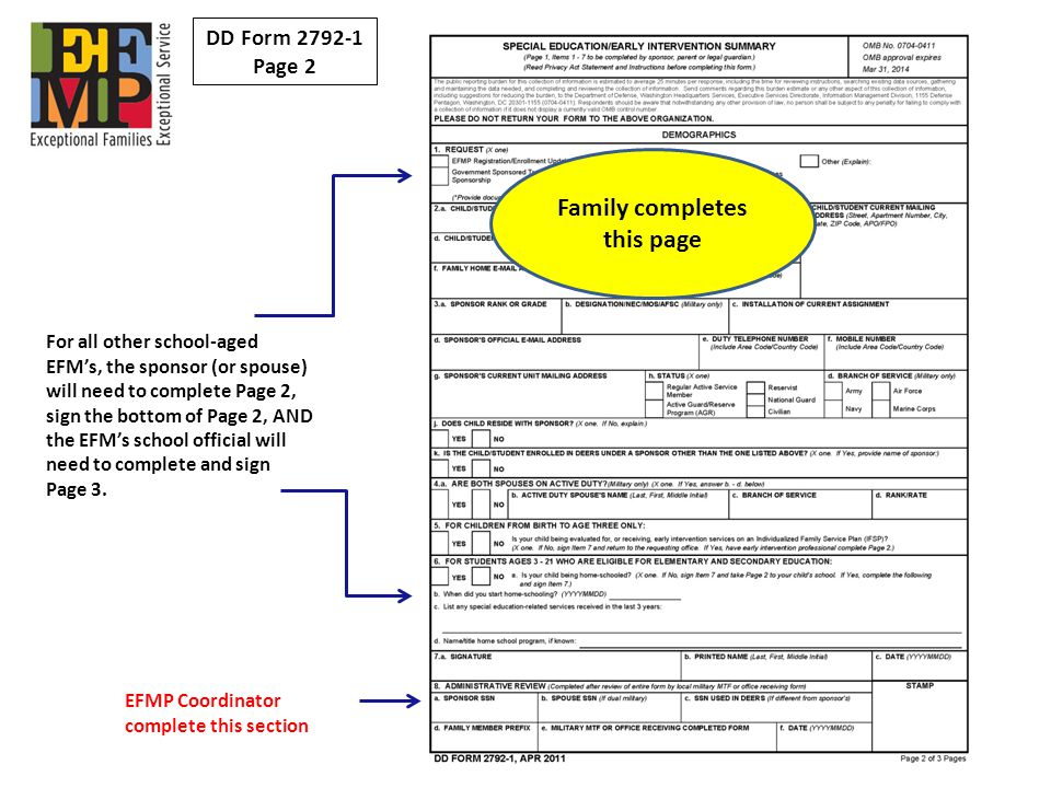 The sponsor or spouse must sign and date here to authorize the release of the EFMs information.