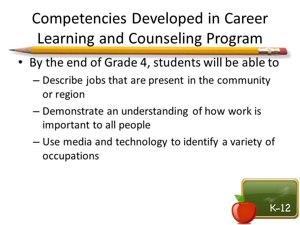 Competencies Developed in Career Learning and Counseling Program By the end of Grade 4, students will be able to – Describe jobs that are present in t