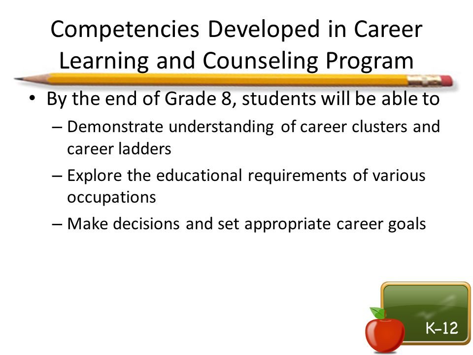Competencies Developed in Career Learning and Counseling Program By the end of Grade 8, students will be able to – Demonstrate understanding of career