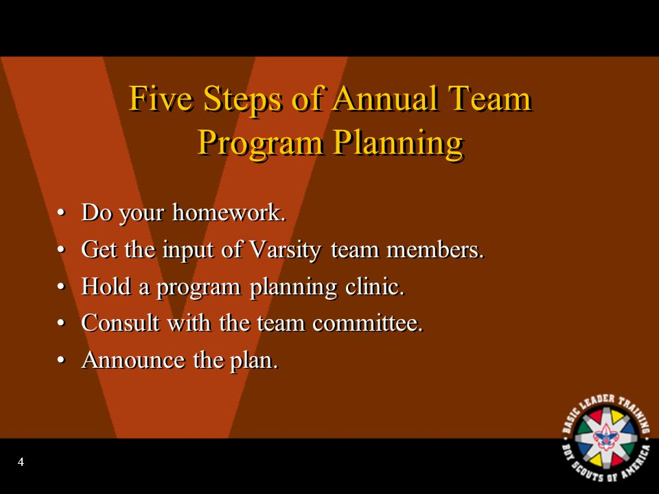 3 Pathways to Success Program planning–annual planning conference Membership Paperwork Finances Communications Other training opportunities Summary and assessment Program planning–annual planning conference Membership Paperwork Finances Communications Other training opportunities Summary and assessment