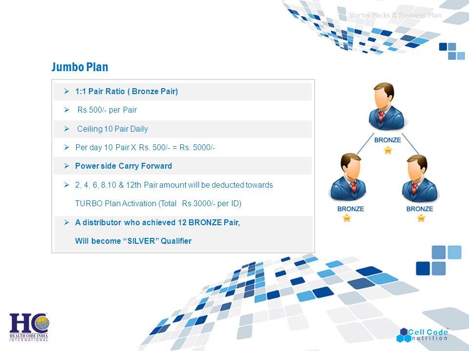 Starter Packs & Business Plan Jumbo Plan 1:1 Pair Ratio ( Bronze Pair) Rs.500/- per Pair Ceiling 10 Pair Daily Per day 10 Pair X Rs.