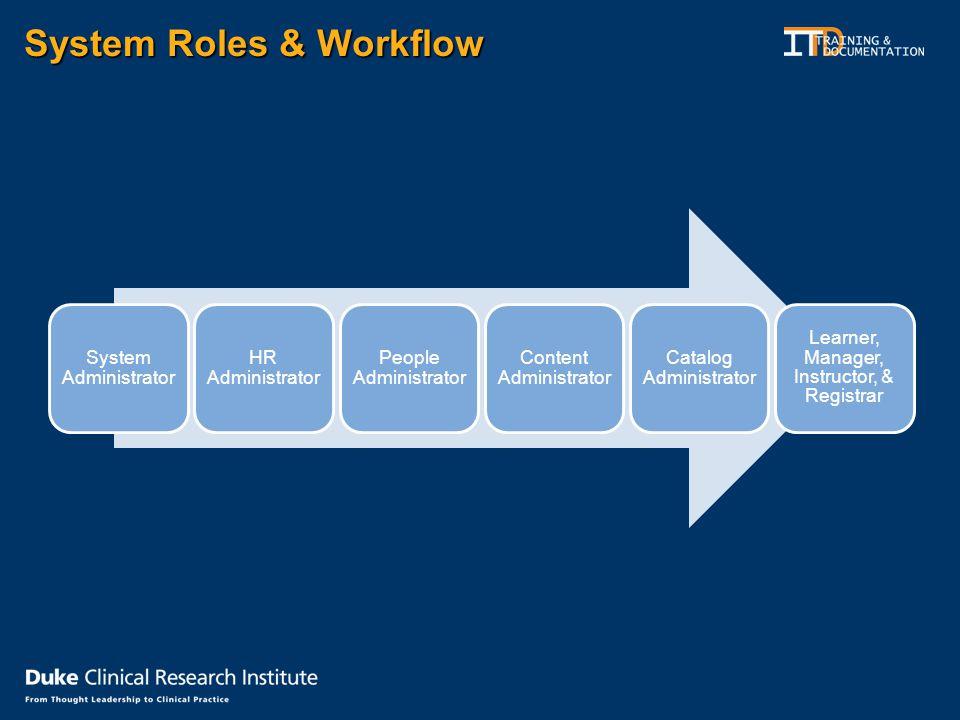 System Roles & Workflow System Administrator HR Administrator People Administrator Content Administrator Catalog Administrator Learner, Manager, Instructor, & Registrar