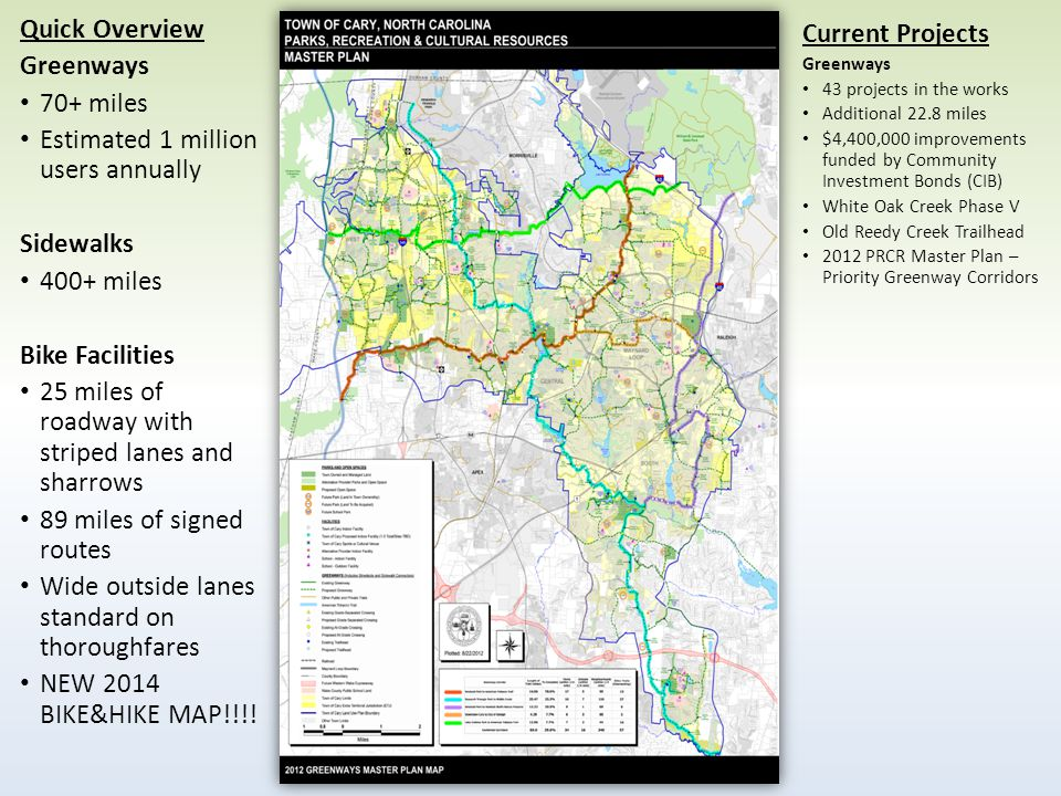 Quick Overview Greenways 70+ miles Estimated 1 million users annually Sidewalks 400+ miles Bike Facilities 25 miles of roadway with striped lanes and sharrows 89 miles of signed routes Wide outside lanes standard on thoroughfares NEW 2014 BIKE&HIKE MAP!!!.