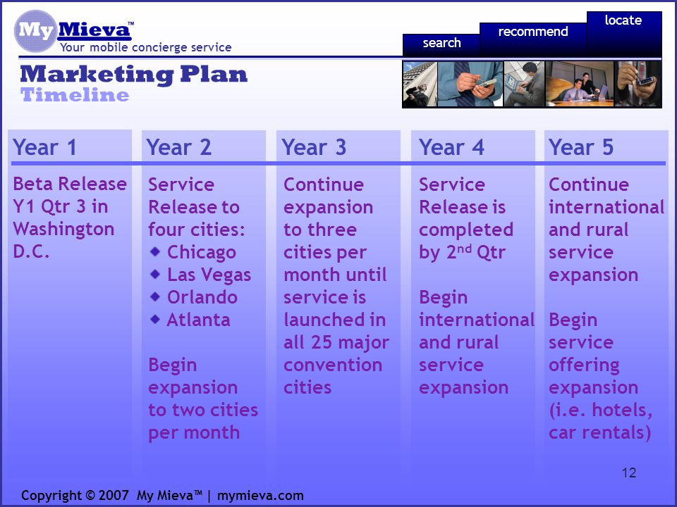 12 Marketing Plan Your mobile concierge service Timeline Copyright © 2007 My Mieva | mymieva.com Beta Release Y1 Qtr 3 in Washington D.C.