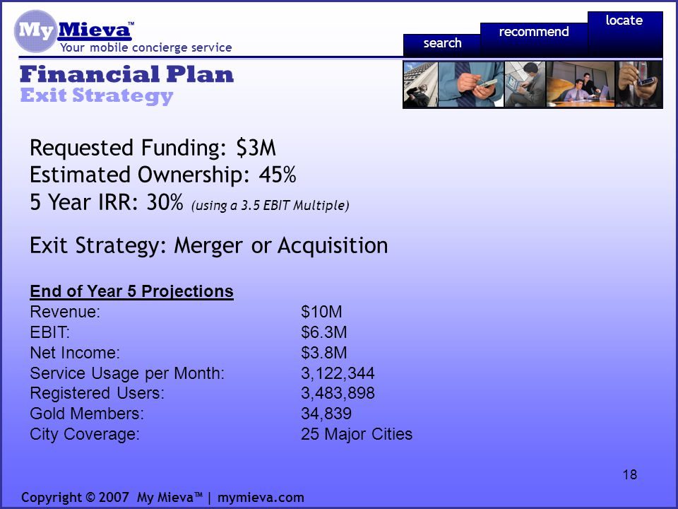18 Financial Plan Your mobile concierge service Exit Strategy Copyright © 2007 My Mieva | mymieva.com recommend locate search End of Year 5 Projections Revenue:$10M EBIT:$6.3M Net Income: $3.8M Service Usage per Month: 3,122,344 Registered Users: 3,483,898 Gold Members: 34,839 City Coverage: 25 Major Cities Requested Funding: $3M Estimated Ownership: 45% 5 Year IRR: 30% (using a 3.5 EBIT Multiple) Exit Strategy: Merger or Acquisition