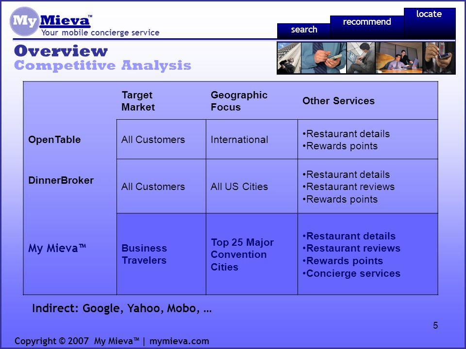 16 Financial Plan Your mobile concierge service Net Income Copyright © 2007 My Mieva | mymieva.com recommend locate search
