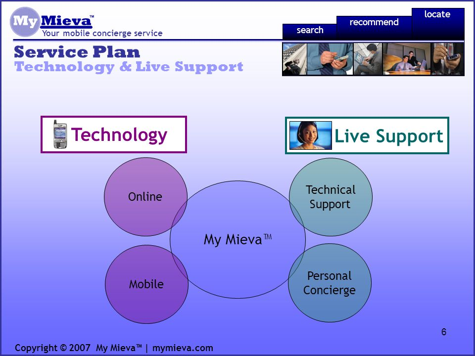 6 Service Plan Your mobile concierge service Copyright © 2007 My Mieva | mymieva.com My Mieva Online Mobile Personal Concierge Technical Support Technology Live Support recommend locate search Technology & Live Support