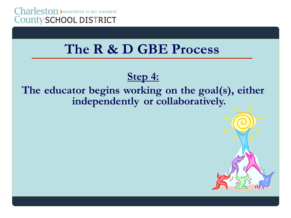 Step 4: The educator begins working on the goal(s), either independently or collaboratively. The R & D GBE Process